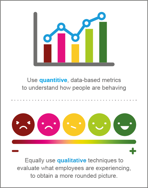measuring performance infographic